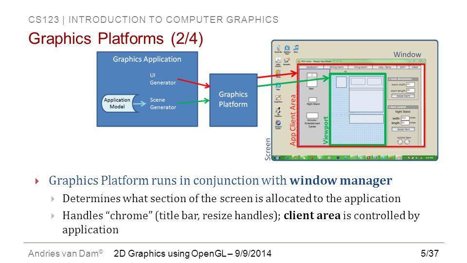 Graphics Platforms (2/4)