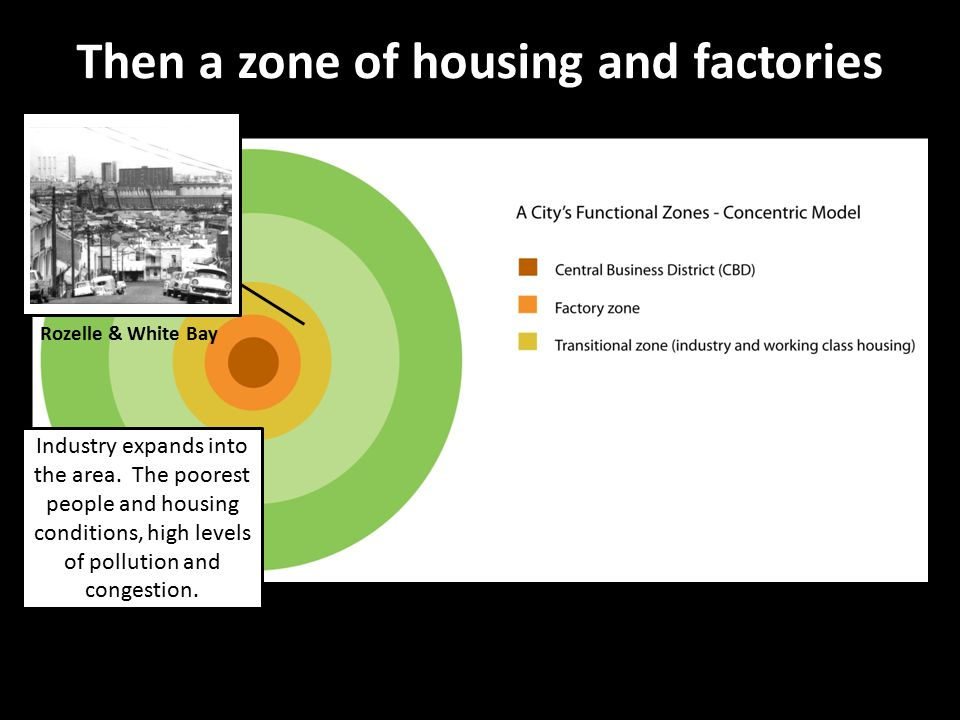 Then a zone of housing and factories
