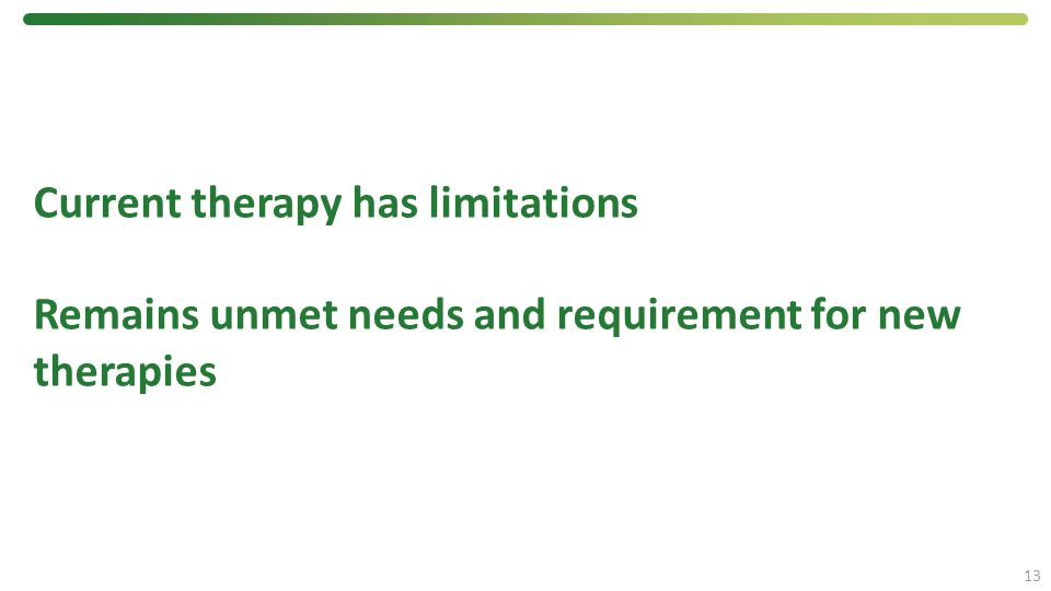 Current therapy has limitations Remains unmet needs and requirement for new therapies