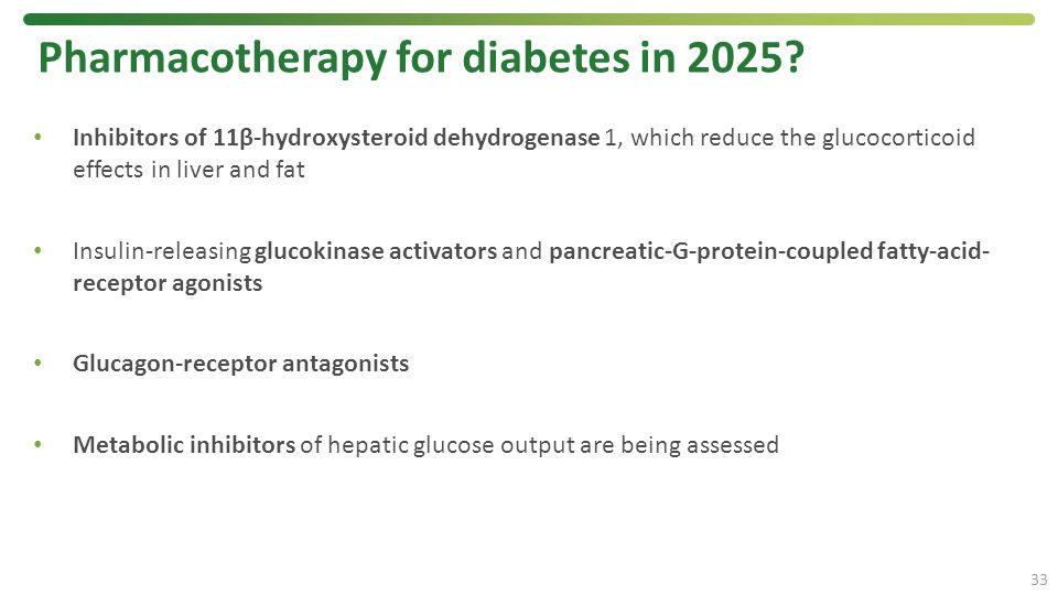 Pharmacotherapy for diabetes in 2025