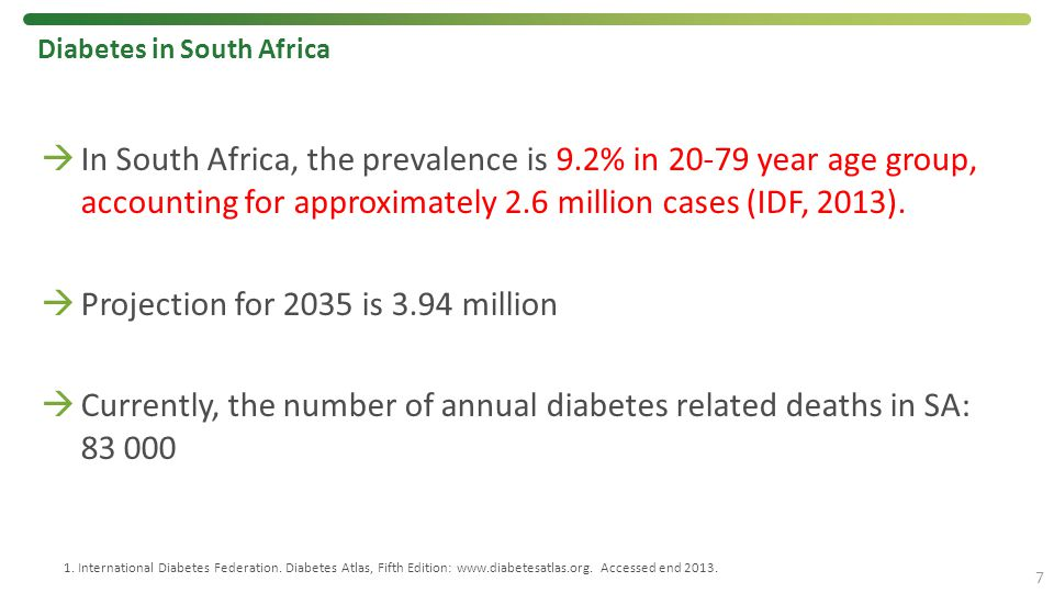 Diabetes in South Africa