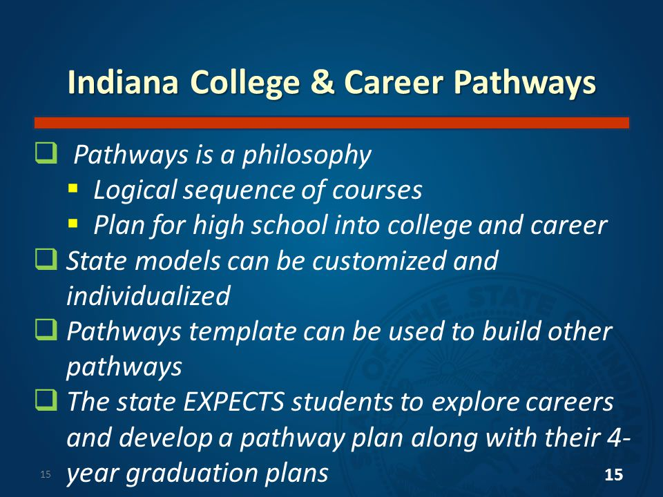 Indiana College & Career Pathways