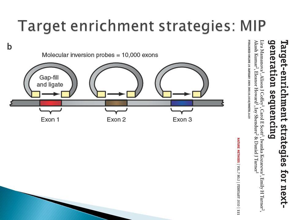 Target enrichment strategies: MIP