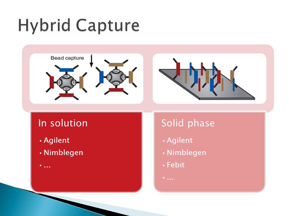 Hybrid Capture In solution Agilent Nimblegen ... Solid phase Febit