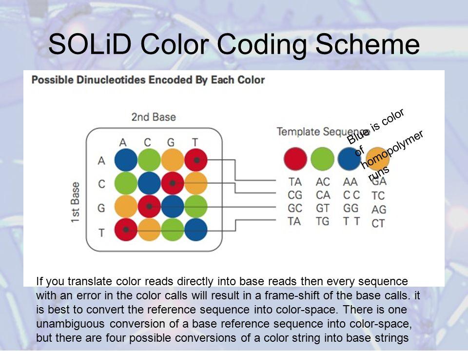 SOLiD Color Coding Scheme