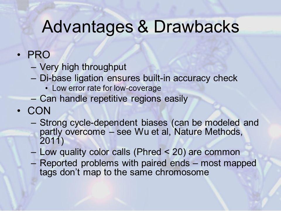 Advantages & Drawbacks