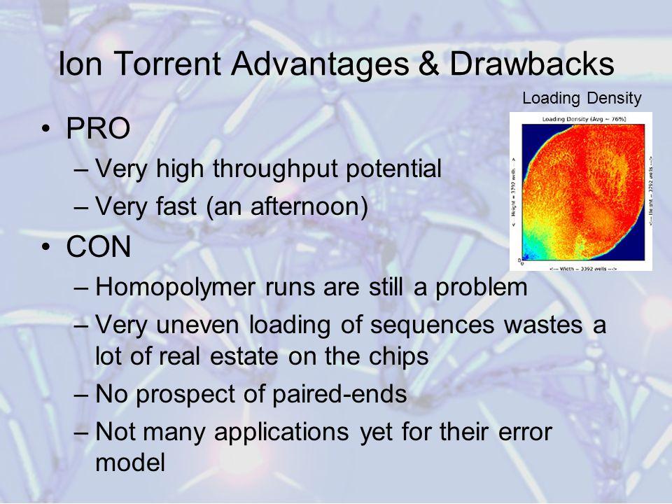 Ion Torrent Advantages & Drawbacks