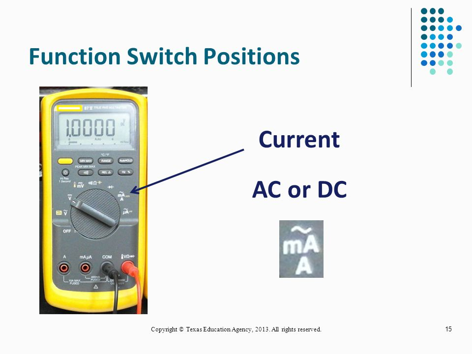 Function Switch Positions