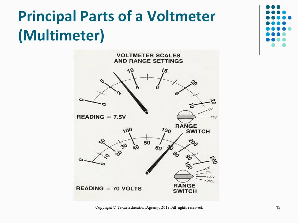 Principal Parts of a Voltmeter (Multimeter)