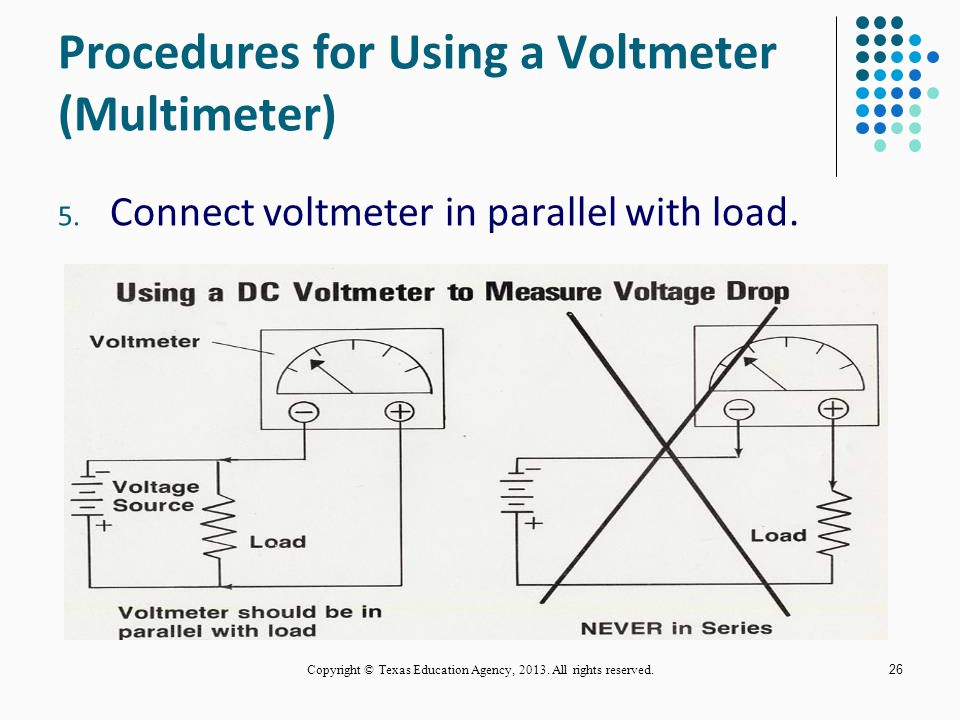 Procedures for Using a Voltmeter (Multimeter)
