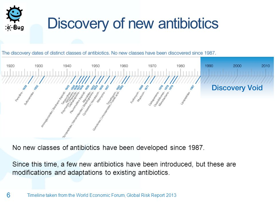 A Brief History of the Antibiotic Era: Lessons Learned and Challenges for the Future