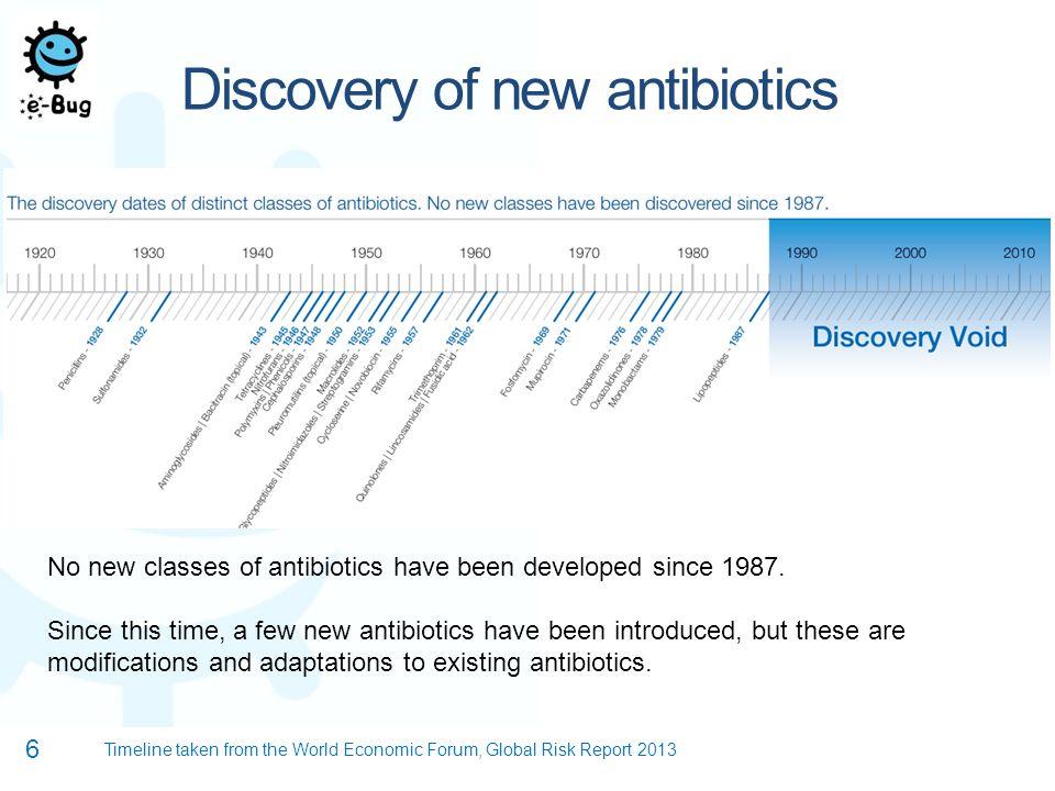 Discovery of new antibiotics