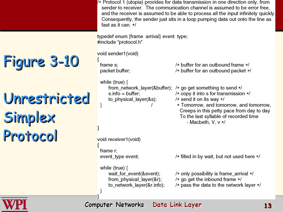 Figure 3-10 Unrestricted Simplex Protocol