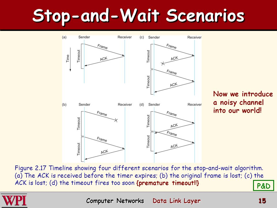 Stop-and-Wait Scenarios