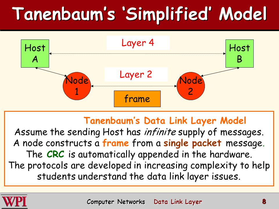 Tanenbaum's 'Simplified' Model Computer Networks Data Link Layer