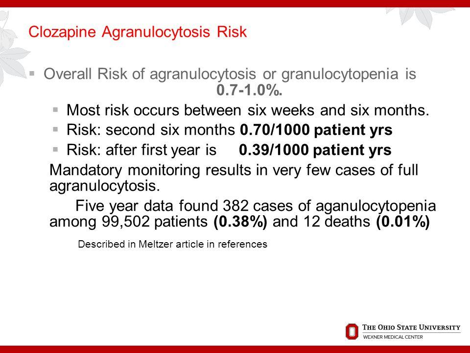 Clozapine Agranulocytosis Risk