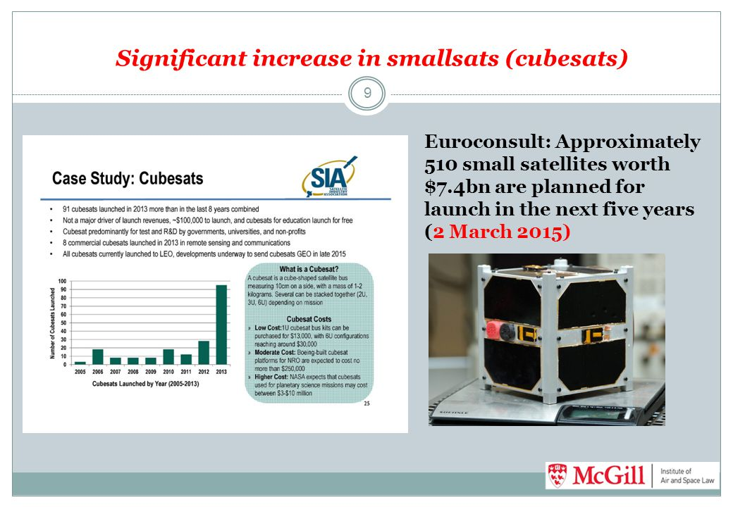 Significant increase in smallsats (cubesats)
