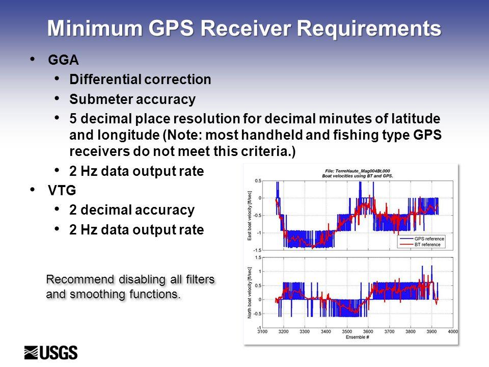 Minimum GPS Receiver Requirements