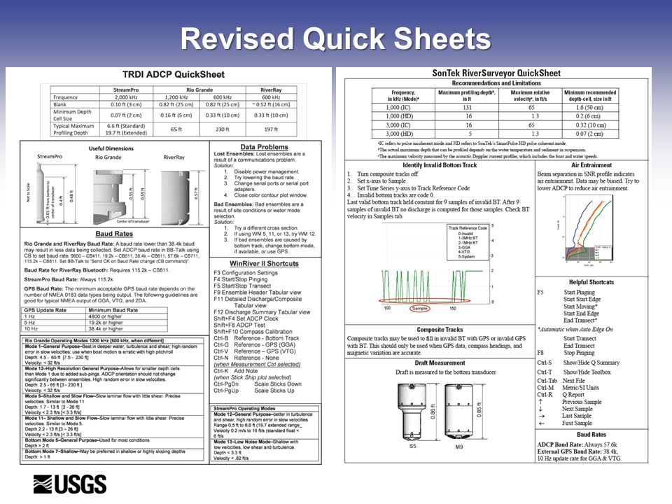 Revised Quick Sheets