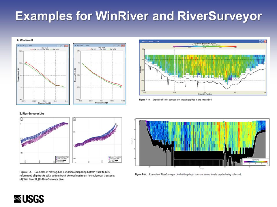 Examples for WinRiver and RiverSurveyor