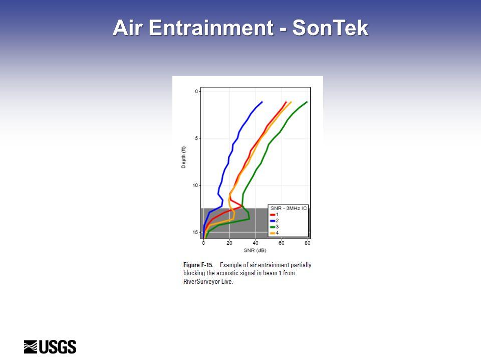 Air Entrainment - SonTek