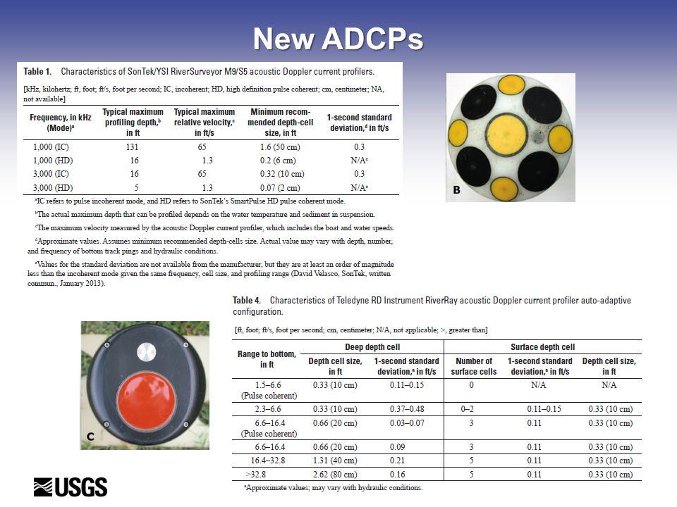 New ADCPs