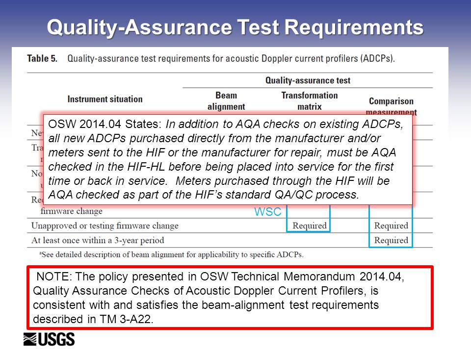 Quality-Assurance Test Requirements