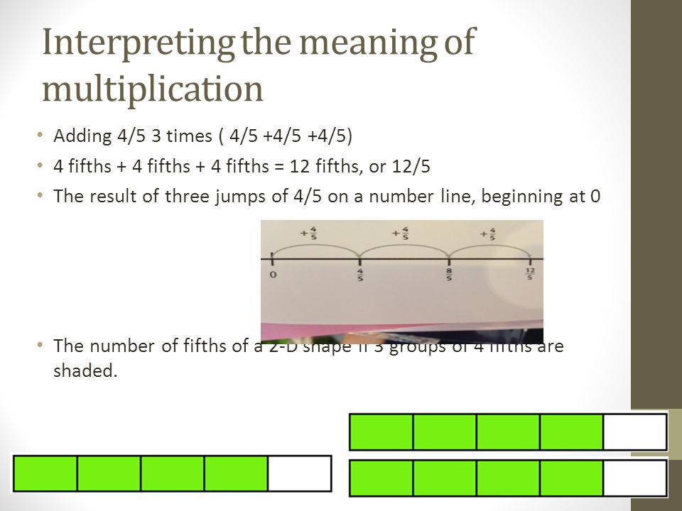 Interpreting the meaning of multiplication