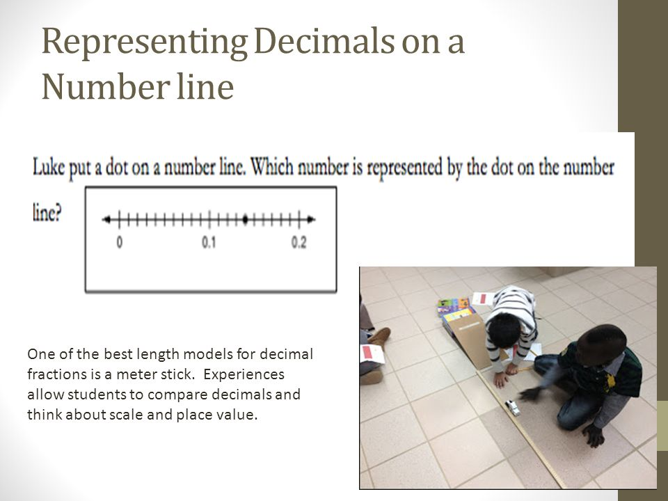 Representing Decimals on a Number line