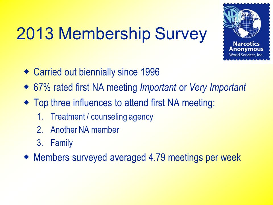 2013 Membership Survey Carried out biennially since 1996
