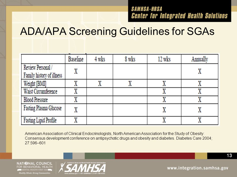ADA/APA Screening Guidelines for SGAs