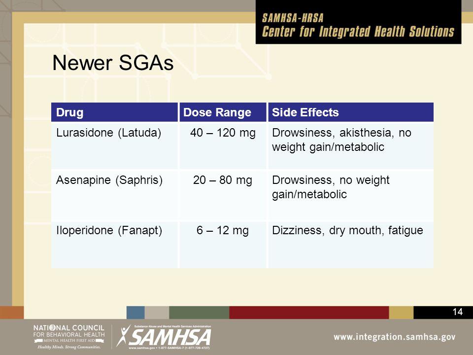 Newer SGAs Drug Dose Range Side Effects Lurasidone (Latuda)