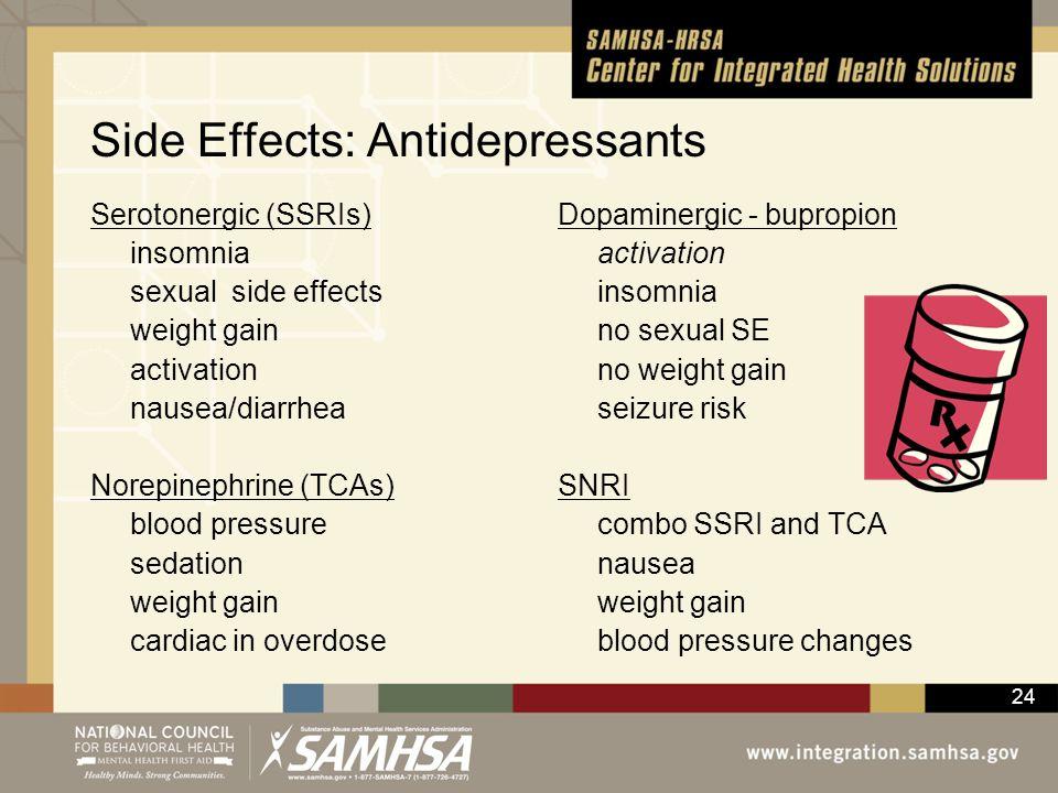 Side Effects: Antidepressants