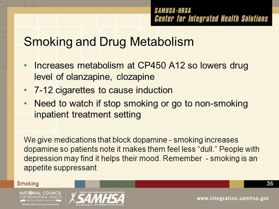 Smoking and Drug Metabolism