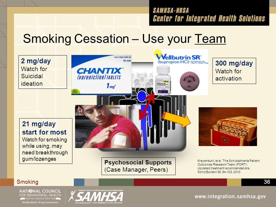 Smoking Cessation – Use your Team