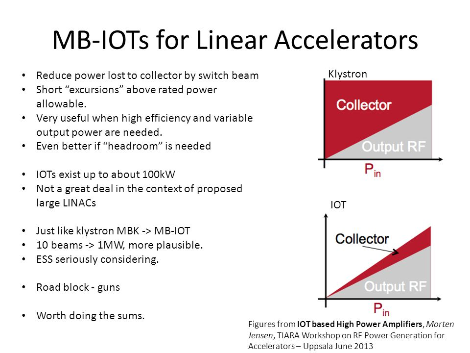 MB-IOTs for Linear Accelerators