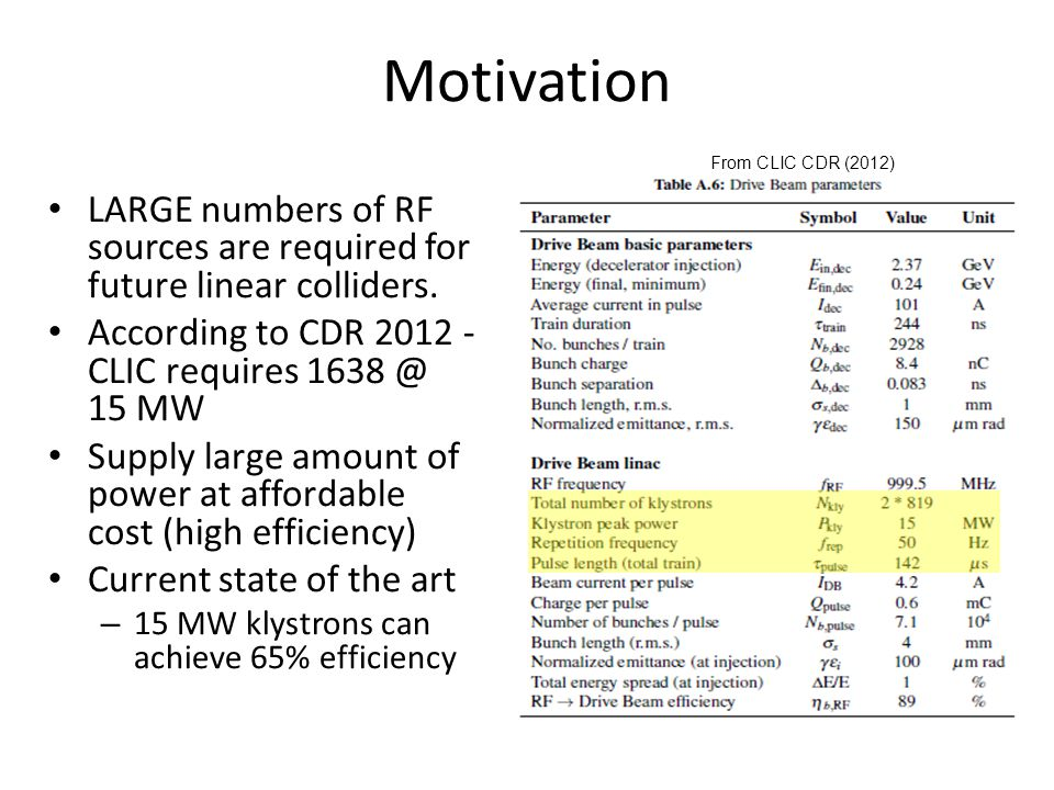 Motivation From CLIC CDR (2012) LARGE numbers of RF sources are required for future linear colliders.