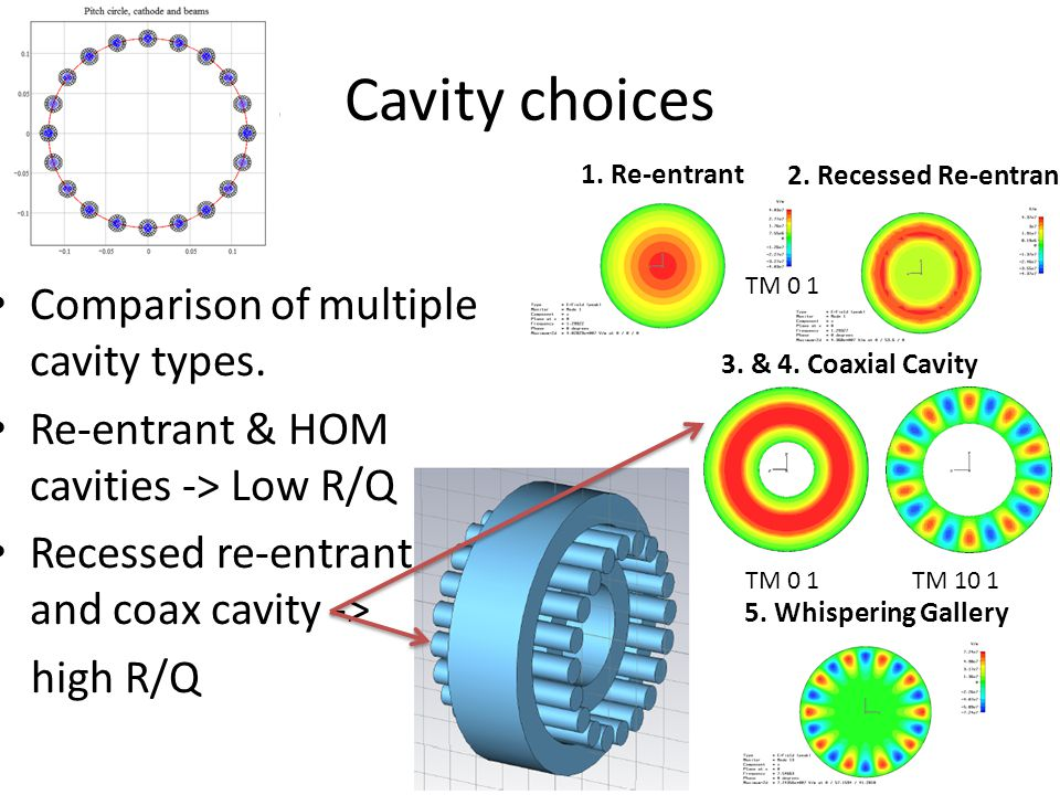 Cavity choices Comparison of multiple cavity types.