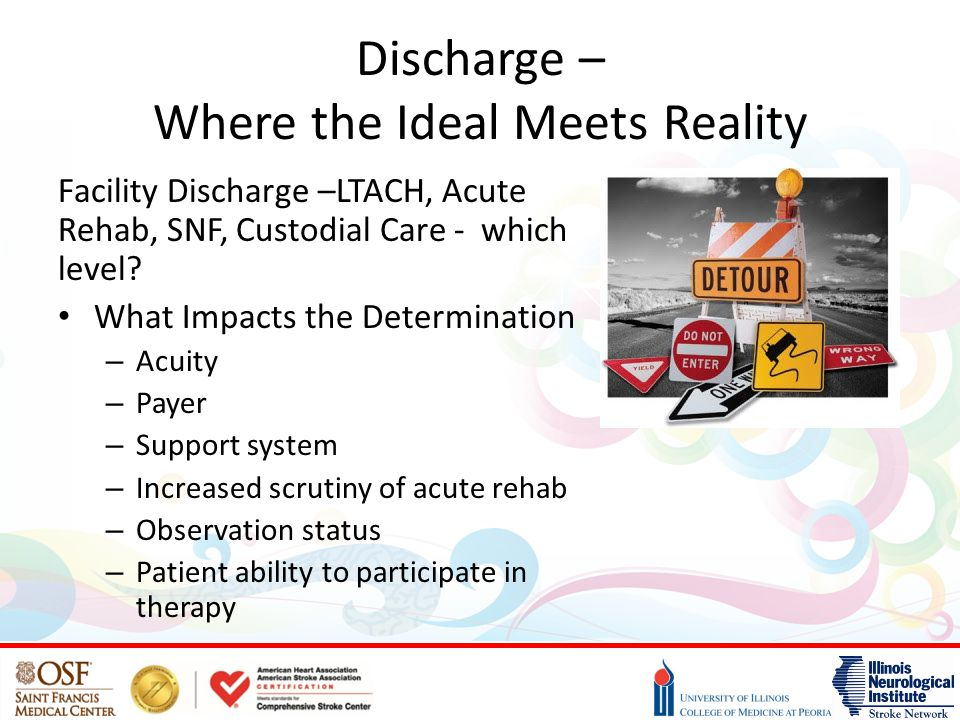 Discharge – Where the Ideal Meets Reality