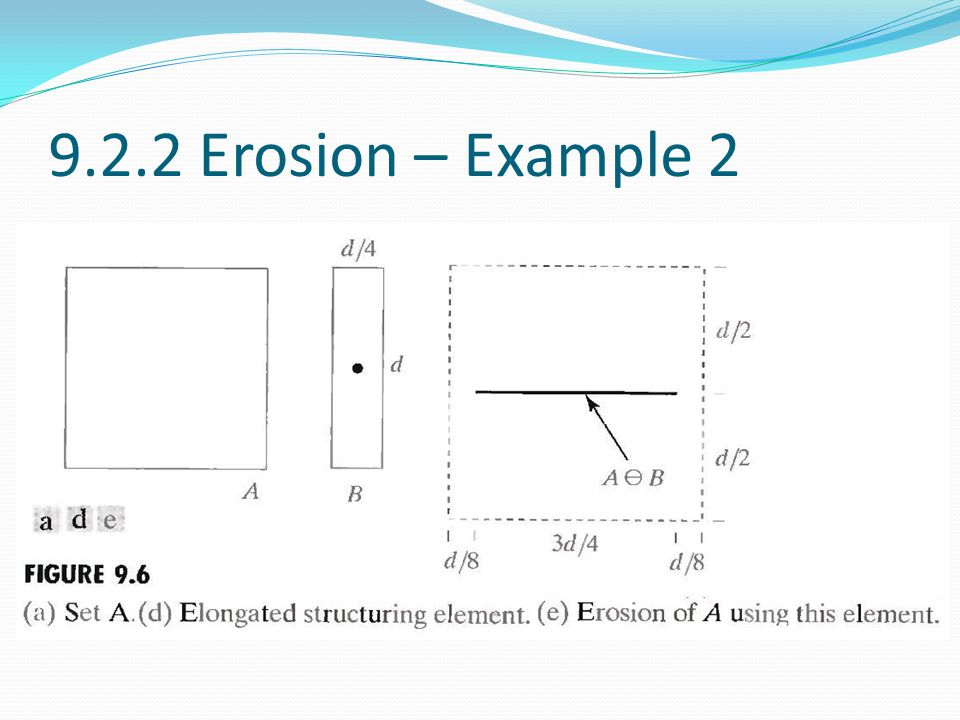 9.2.2 Erosion – Example 2