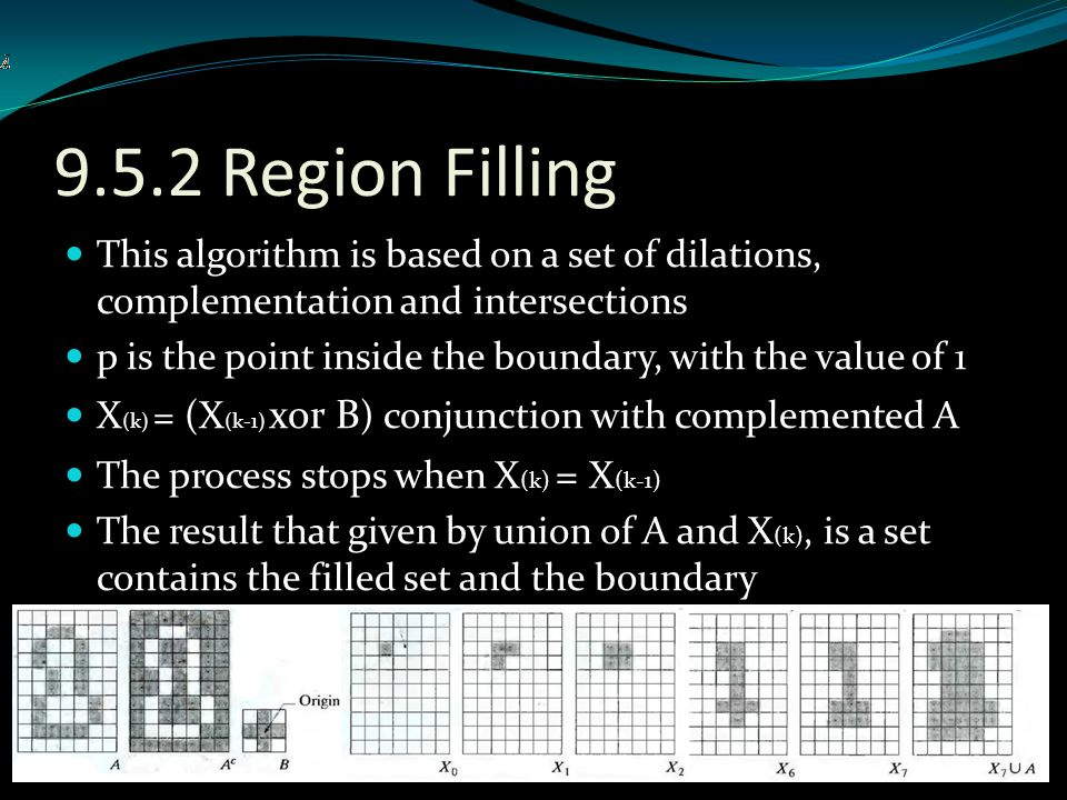 9.5.2 Region Filling This algorithm is based on a set of dilations, complementation and intersections.