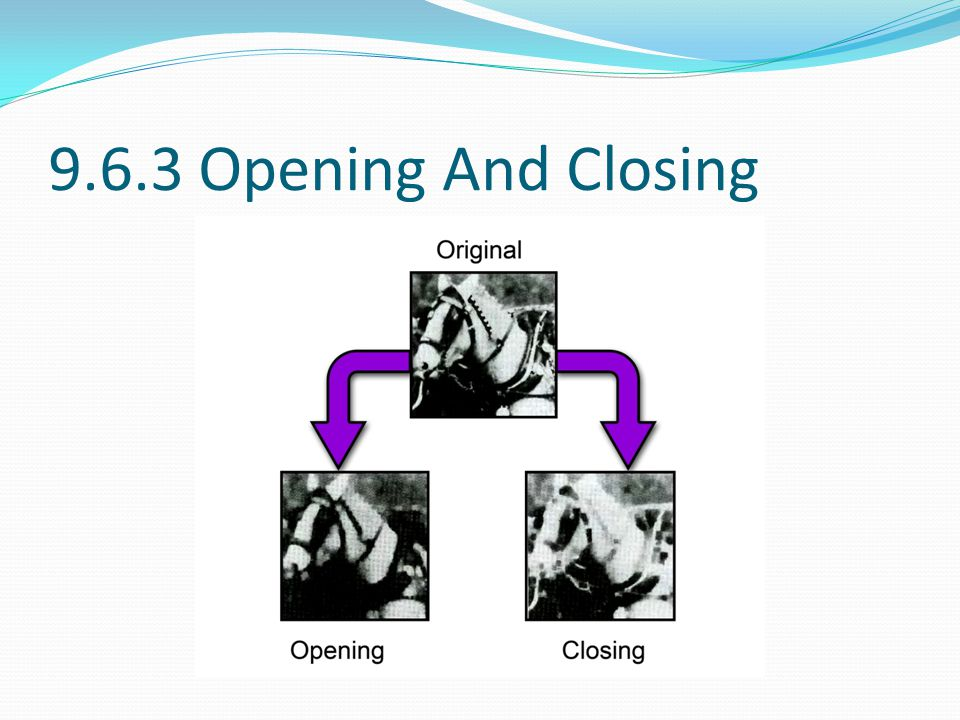 9.6.3 Opening And Closing