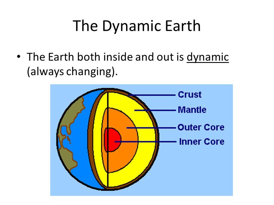 The Dynamic Earth The Earth both inside and out is dynamic (always changing).