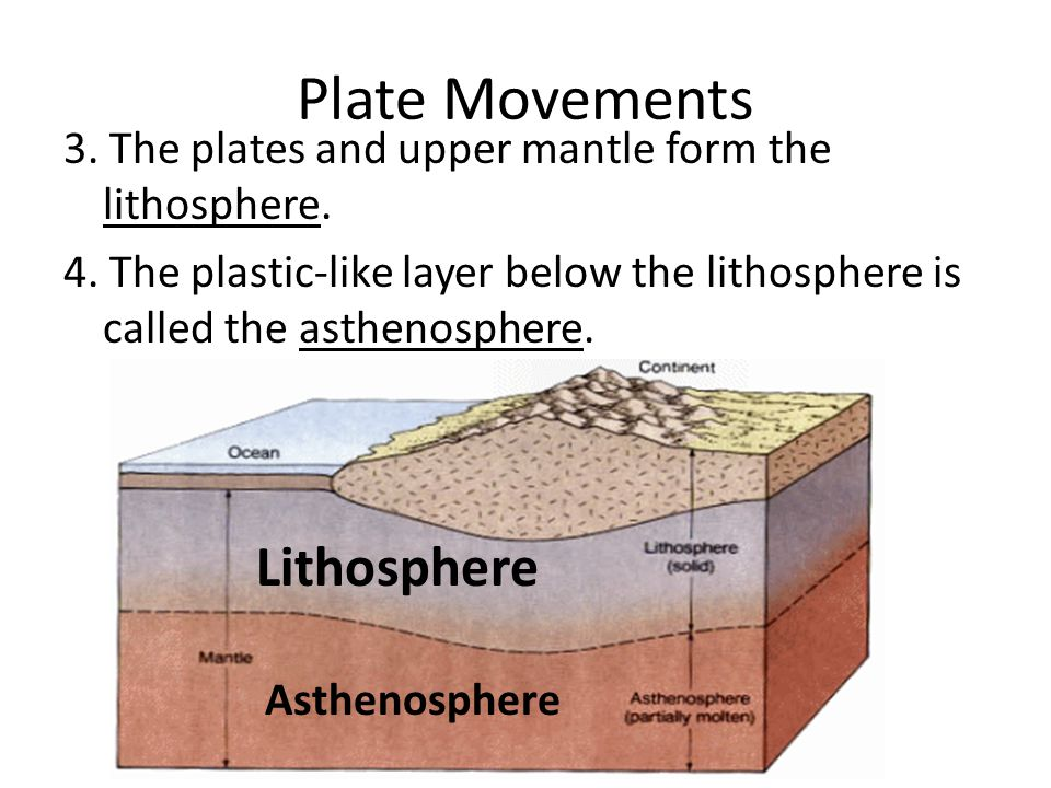 Plate Movements Lithosphere