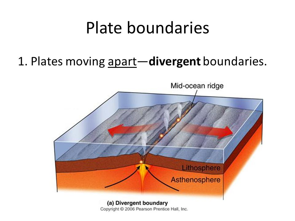 Plate boundaries 1. Plates moving apart—divergent boundaries.