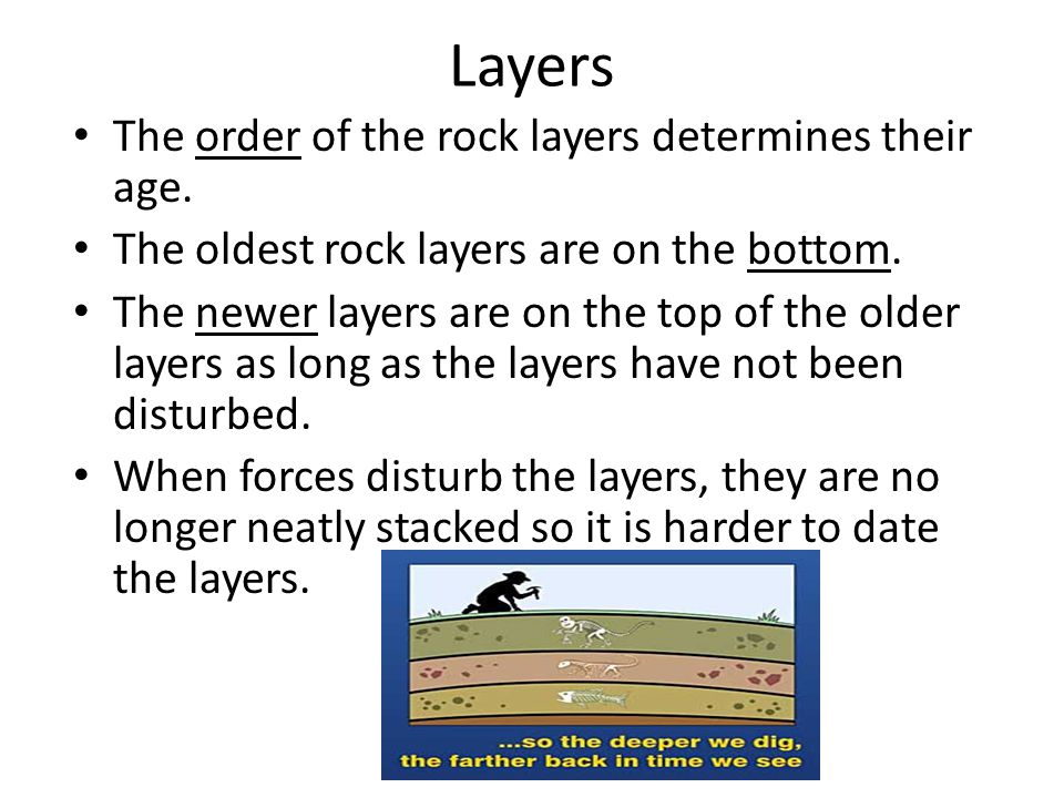 Layers The order of the rock layers determines their age.