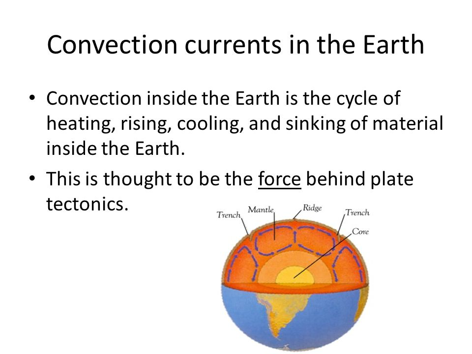 Convection currents in the Earth