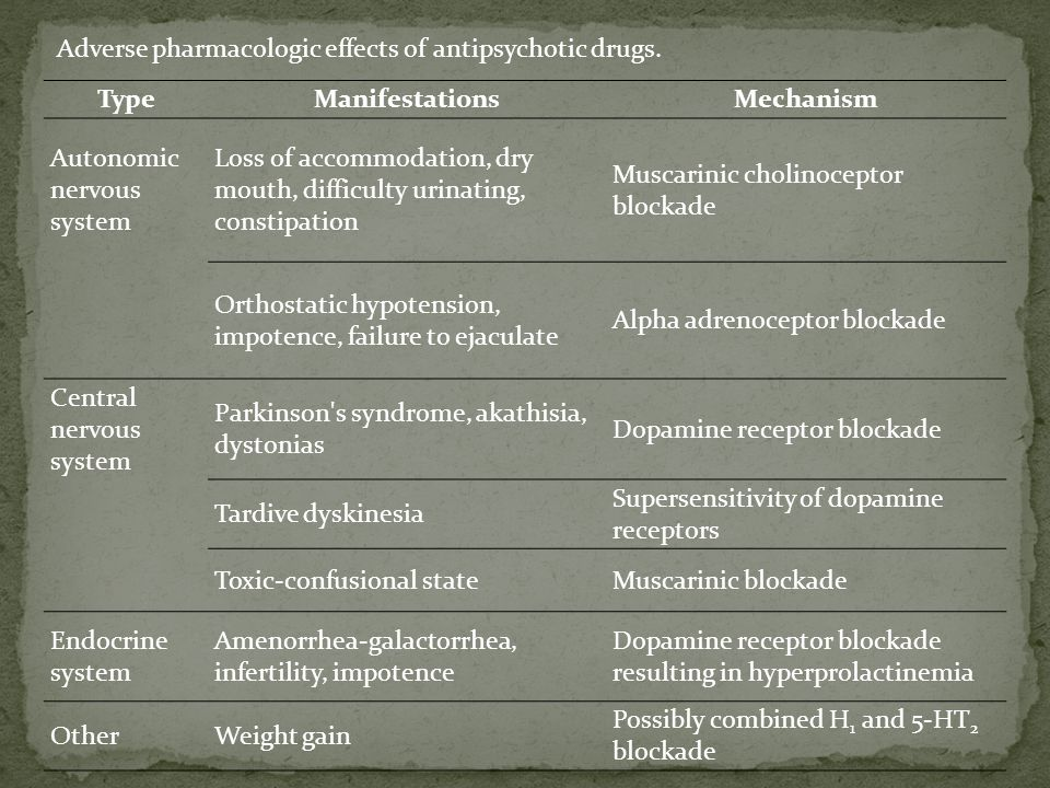 Adverse pharmacologic effects of antipsychotic drugs.