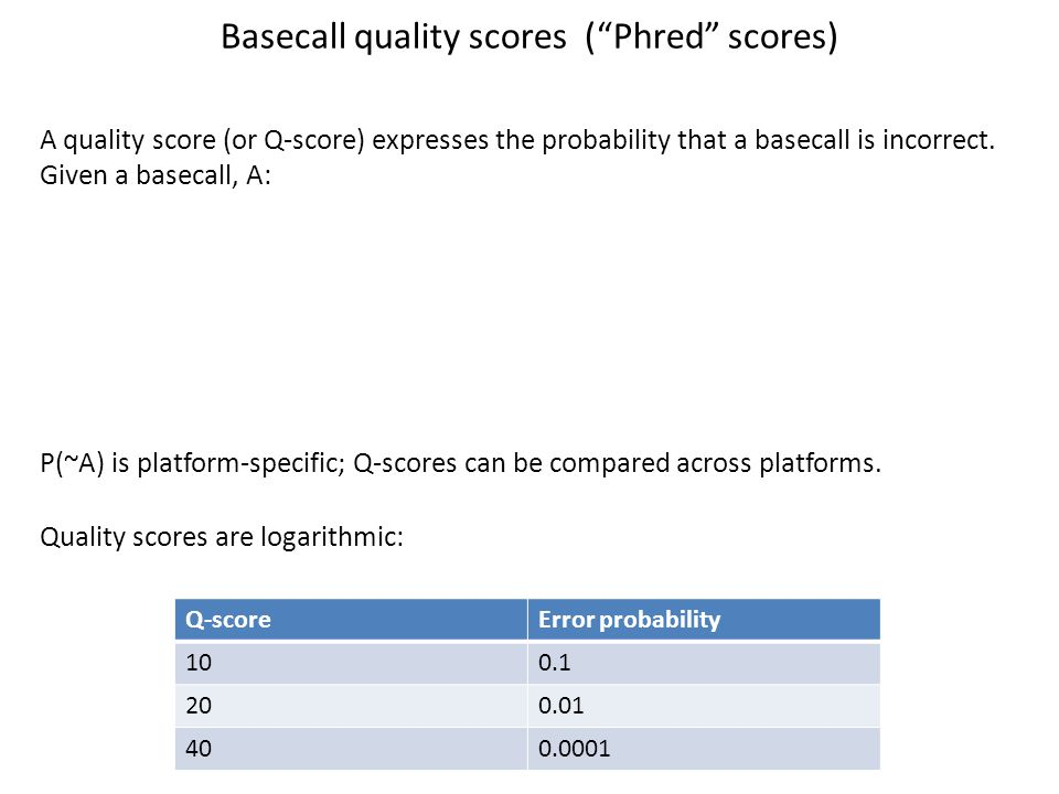 Basecall quality scores ( Phred scores)