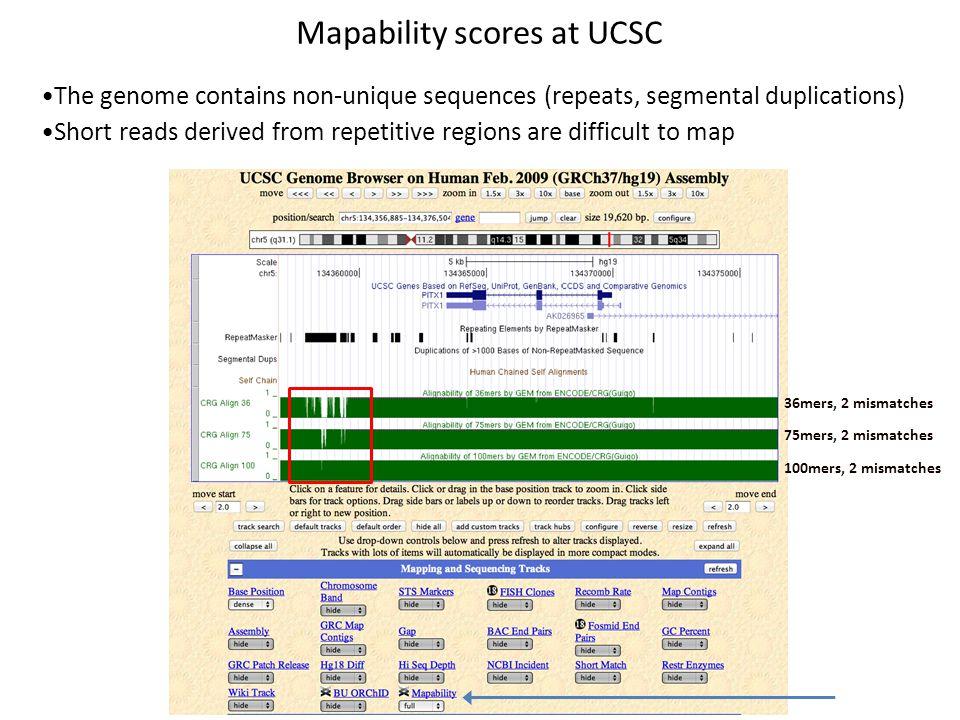 Mapability scores at UCSC